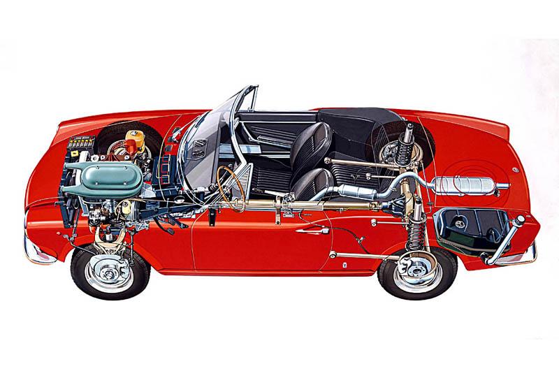 FIAT124SportSpider1969-1982B_800.jpg